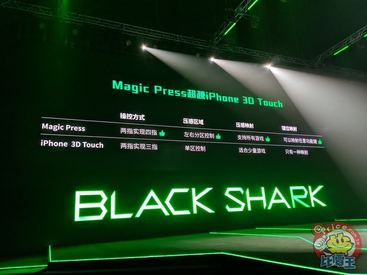 BlackShark 遊戲手機 2 ( 8GB+128GB ) 介紹圖片