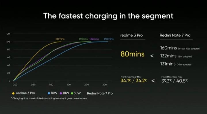 realme 3 Pro (6GB/128GB) 介紹圖片