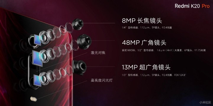 最平價的高通 S855 + 彈出式鏡頭旗艦,紅米 K20 Pro 正式發表