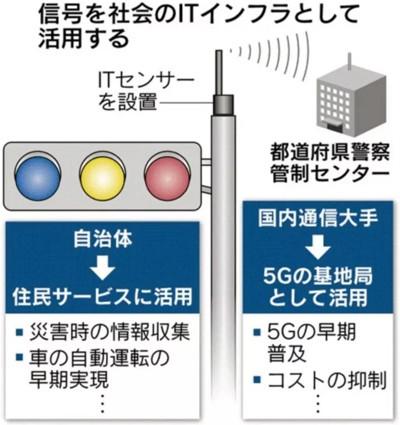 5g 局 日本 基地 5Gの各国消費者への浸透状況と日本の現在地|Digital Consumer