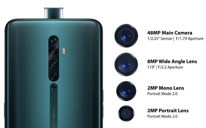 OPPO率先於印度推出Reno 2系列手機,搭載四鏡頭設計、強調穩定拍攝效果