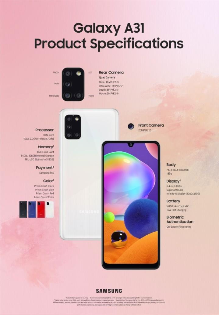 Samsung Galaxy A31 介紹圖片