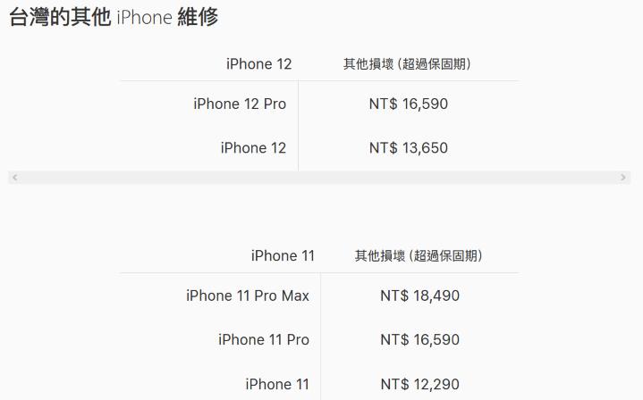 iPhone 12 / 12 Pro 螢幕損壞維修價格 與 iPhone 11 Pro 相同 - 3