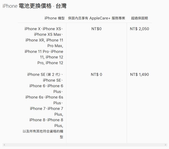 iPhone 12 / 12 Pro 螢幕損壞維修價格 與 iPhone 11 Pro 相同 - 4