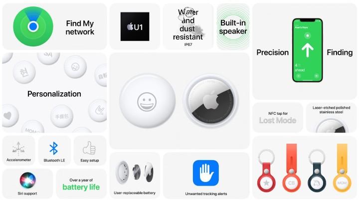 蘋果發表 AirTag 物件防丟追蹤器,加入 UWB 技術 - 1