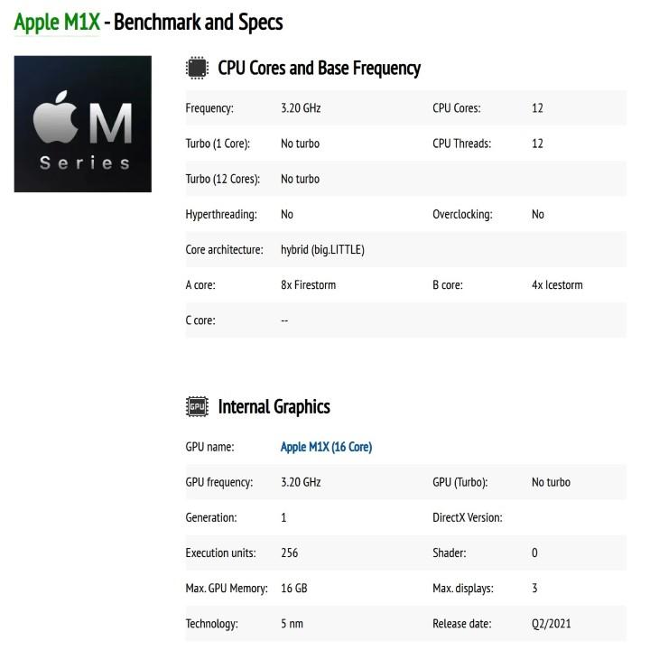 蘋果傳在 WWDC 2021 開幕首日發表新款 14 吋與 16 吋 MacBook Pro - 2