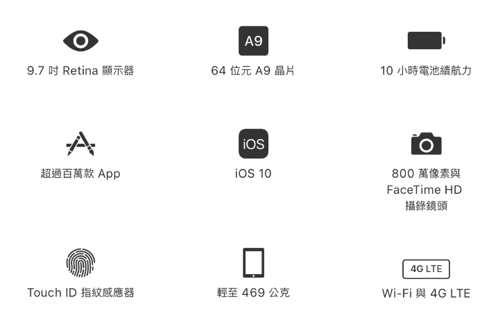 Apple New iPad (32GB, 4G) 介紹圖片